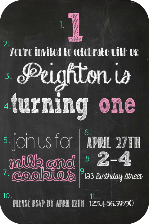 Birthday font Invitation